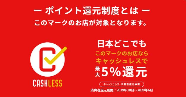 【増税対策】消費者に最大5%が還元される「ポイント還元制度」とは!?